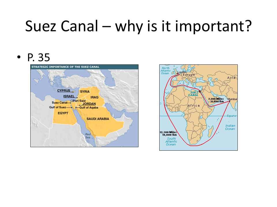 Suez Canal – why is it important P. 35