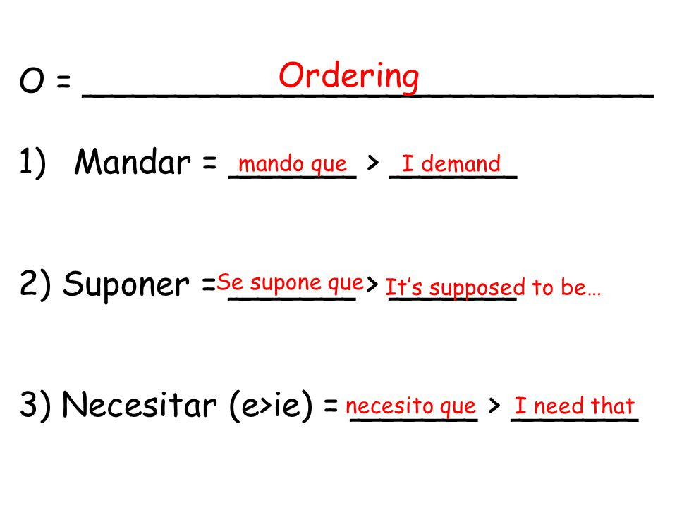 O = ___________________________ 1)Mandar = ______ > ______ 2) Suponer = ______ > ______ 3) Necesitar (e>ie) = ______ > ______ Ordering mando que I demand Se supone que It's supposed to be… necesito que I need that