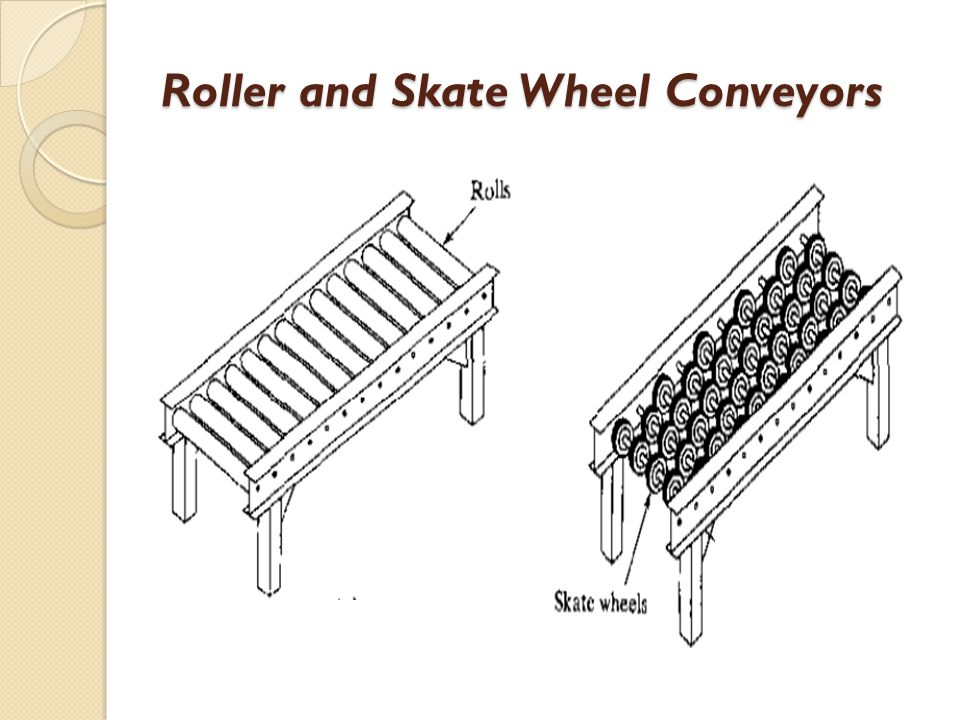 Power-and-free overhead trolley A power-and-free overhead trolley conveyor is similar to the overhead trolley conveyor, except that the trolleys arc capable of being disconnected from the drive chain providing this conveyor with an asynchronous capability.