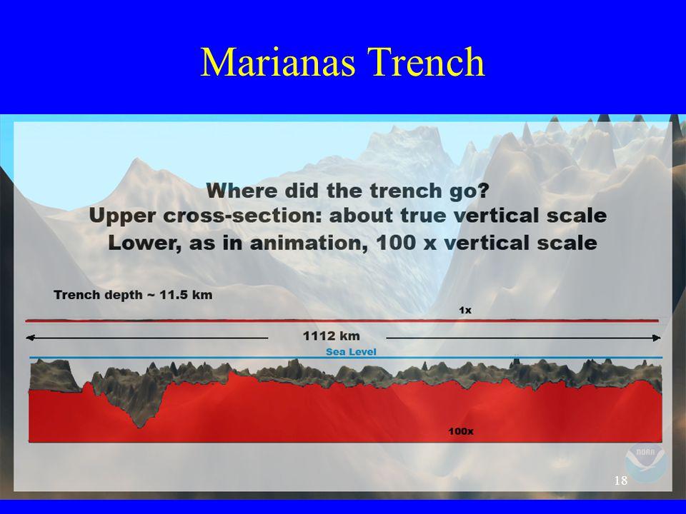 Marianas Trench 18