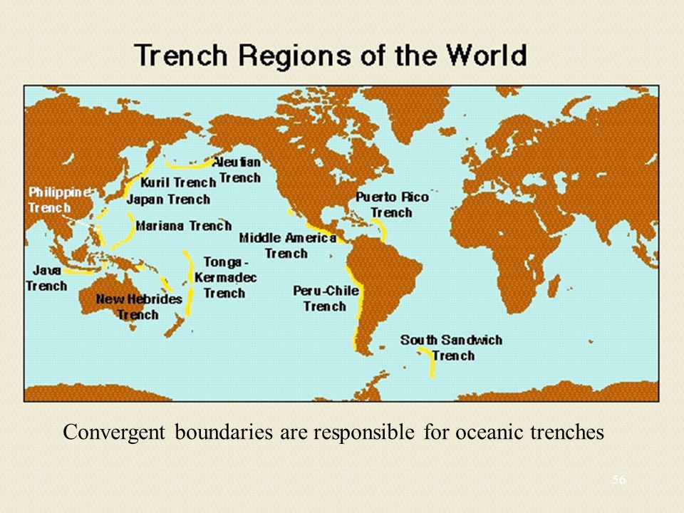 Convergent boundaries are responsible for oceanic trenches 56