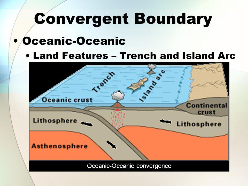 Convergent Boundary Oceanic-Oceanic Land Features – Trench and Island Arc Oceanic-Oceanic convergence