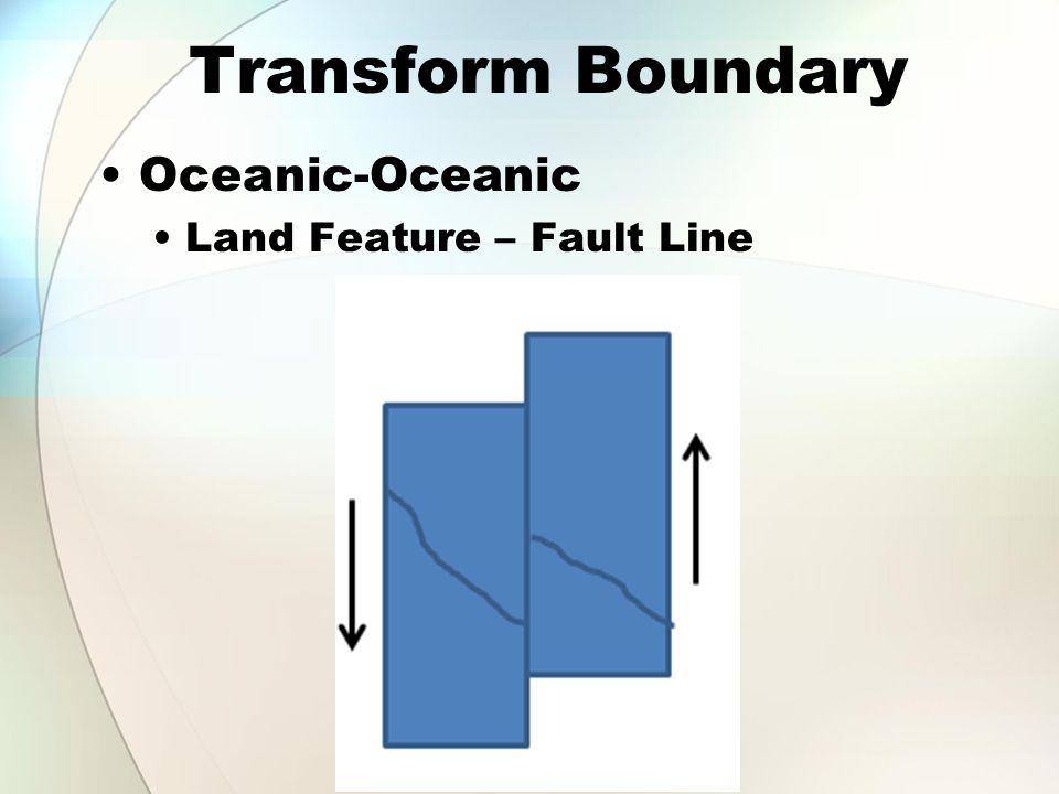 Transform Boundary Oceanic-Oceanic Land Feature – Fault Line