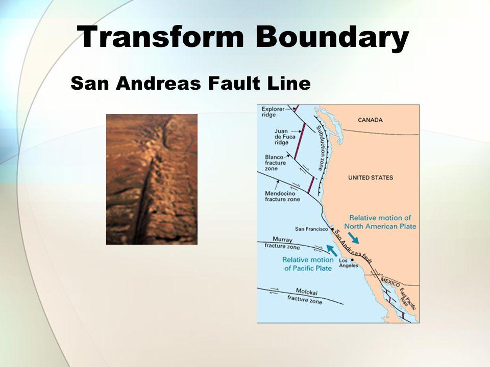 Transform Boundary San Andreas Fault Line