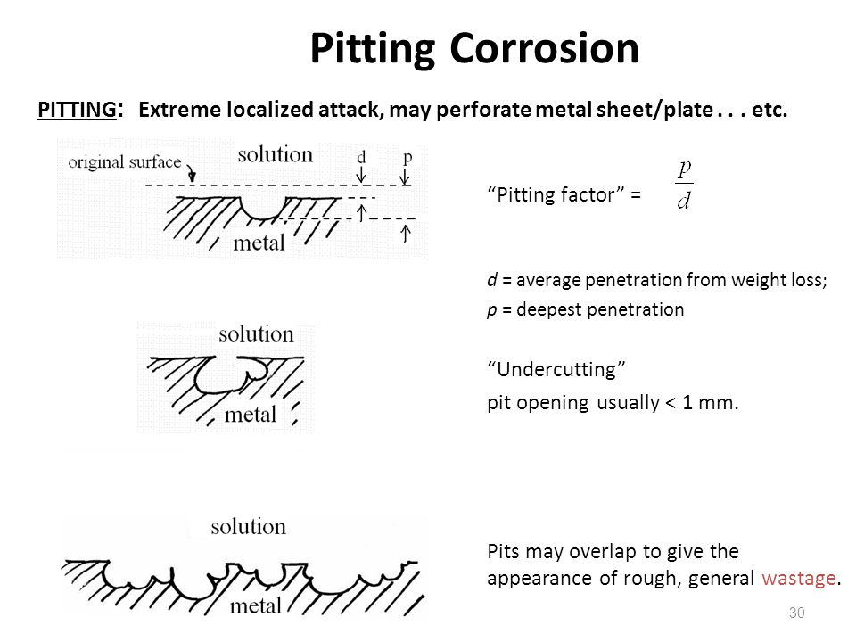 """30 Pitting Corrosion """"Pitting factor"""" = d = average penetration from weight loss; p = deepest penetration """"Undercutting"""" pit opening usually < 1 mm. P"""