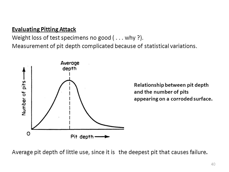 40 Evaluating Pitting Attack Weight loss of test specimens no good (... why ?). Measurement of pit depth complicated because of statistical variations