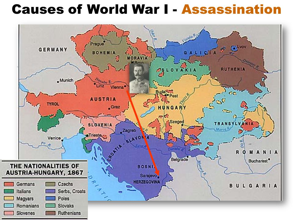 Archduke Franz Ferdinand and Duchess Sophie Sarajevo, Bosnia - June 28 th, 1914. Causes of World War I - Assassination