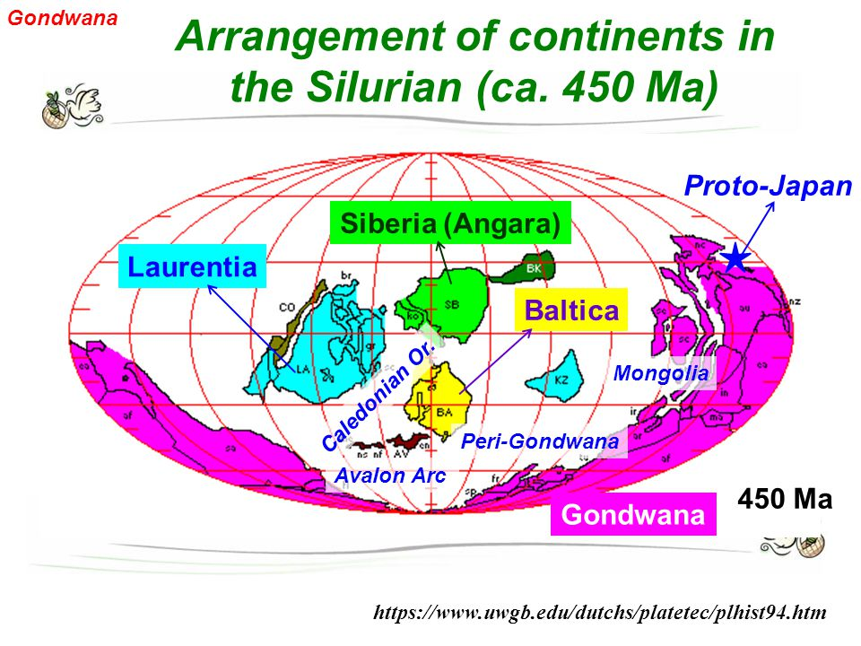 https://www.uwgb.edu/dutchs/platetec/plhist94.htm Arrangement of continents in the Silurian (ca.