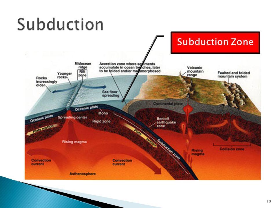 10 Subduction Zone