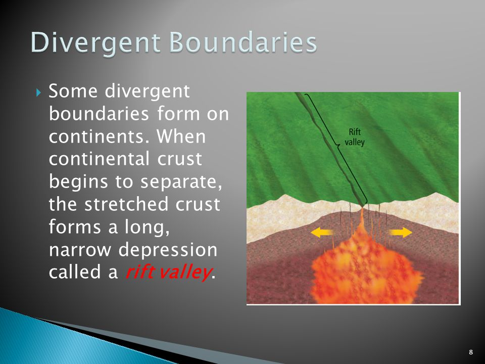  Some divergent boundaries form on continents. When continental crust begins to separate, the stretched crust forms a long, narrow depression called