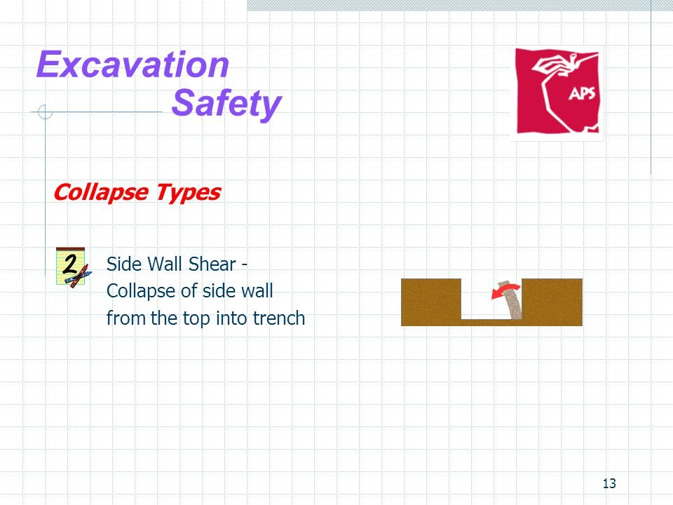 13 Excavation Safety Collapse Types Side Wall Shear - Collapse of side wall from the top into trench
