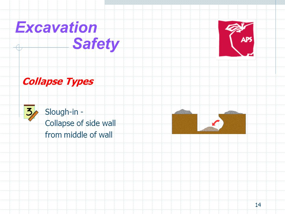 14 Excavation Safety Collapse Types Slough-in - Collapse of side wall from middle of wall