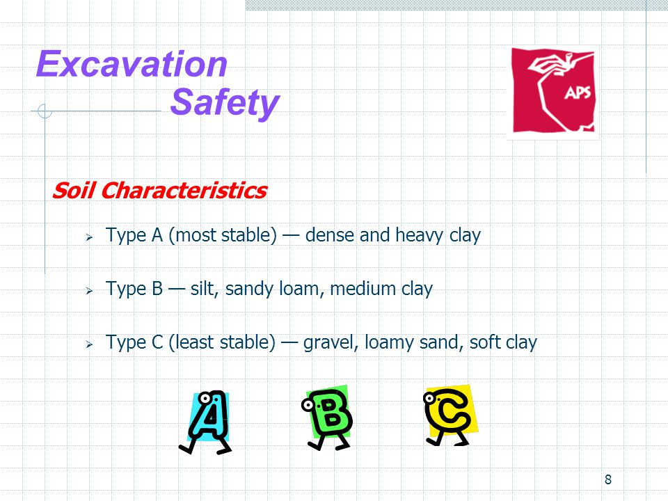 8 Excavation Safety Soil Characteristics  Type A (most stable) — dense and heavy clay  Type B — silt, sandy loam, medium clay  Type C (least stable