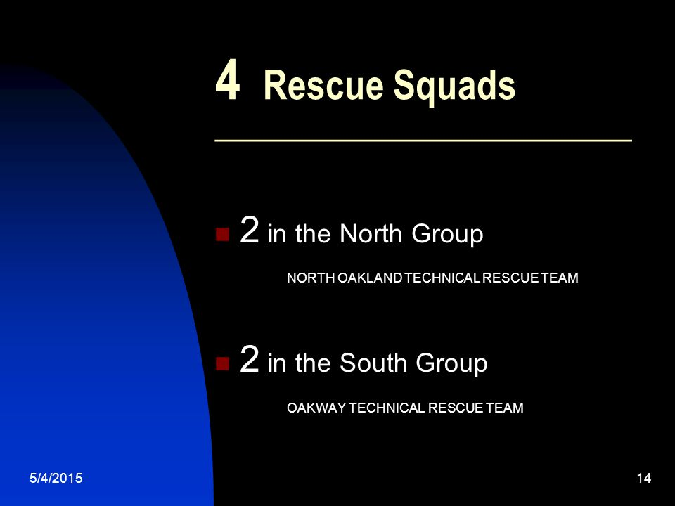 5/4/201514 4 Rescue Squads ______________________ 2 in the North Group NORTH OAKLAND TECHNICAL RESCUE TEAM 2 in the South Group OAKWAY TECHNICAL RESCUE TEAM