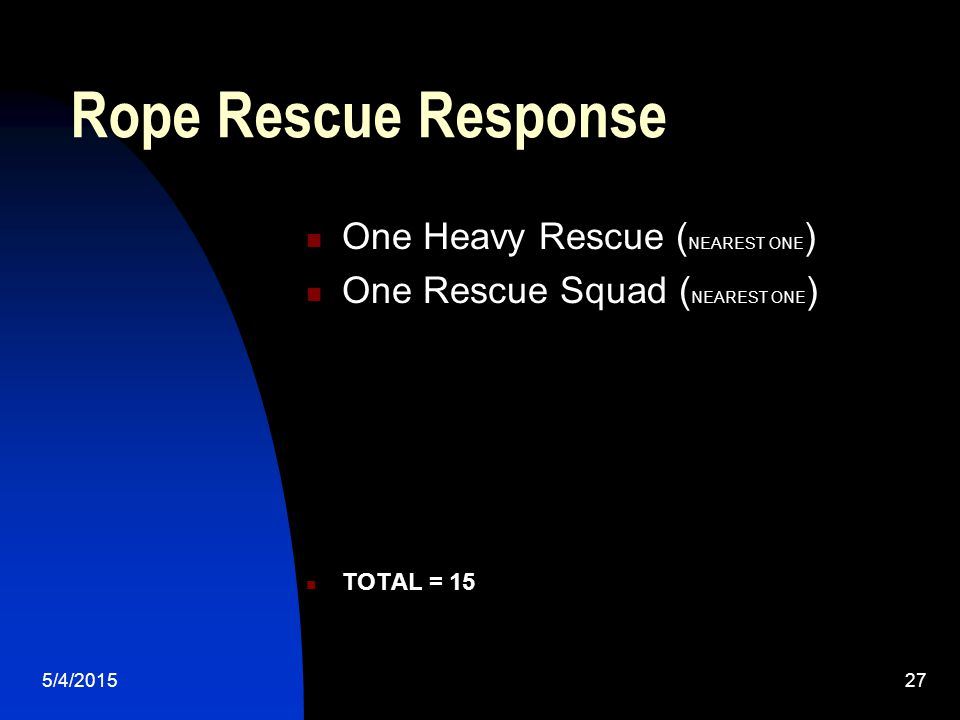 5/4/201527 Rope Rescue Response One Heavy Rescue ( NEAREST ONE ) One Rescue Squad ( NEAREST ONE ) TOTAL = 15