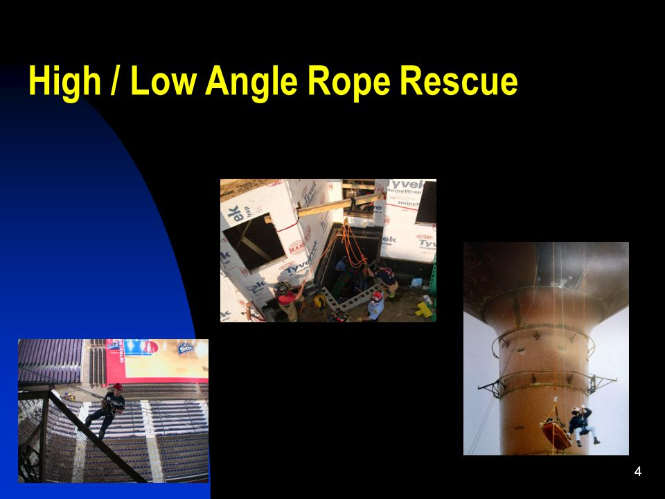 5/4/201515 Rescue Squads 1 Light Equipment Cache 2 Squad Officers 1 Medical Specialist 6 Rescue Specialists