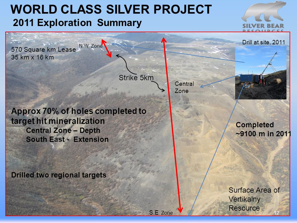 WORLD CLASS SILVER PROJECT 2011 Exploration Summary Approx 70% of holes completed to target hit mineralization Central Zone – Depth South East - Extension Drilled two regional targets Completed ~9100 m in 2011 Strike 5km Central Zone 570 Square km Lease 35 km x 16 km N.W.