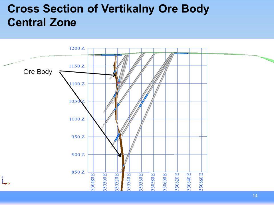 14 Cross Section of Vertikalny Ore Body Central Zone Ore Body