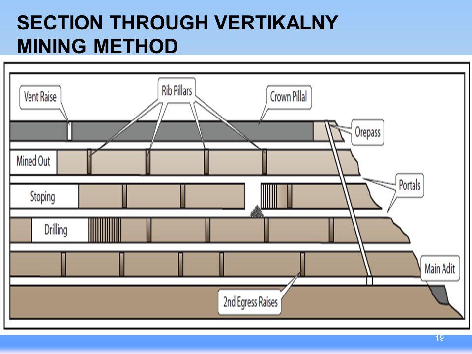 19 SECTION THROUGH VERTIKALNY MINING METHOD