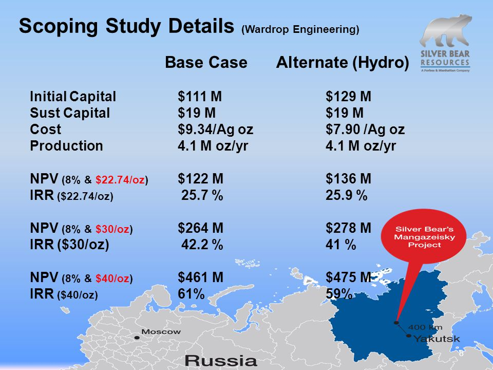 Scoping Study Details (Wardrop Engineering) Base CaseAlternate (Hydro) Initial Capital$111 M$129 M Sust Capital$19 M$19 M Cost $9.34/Ag oz$7.90 /Ag oz