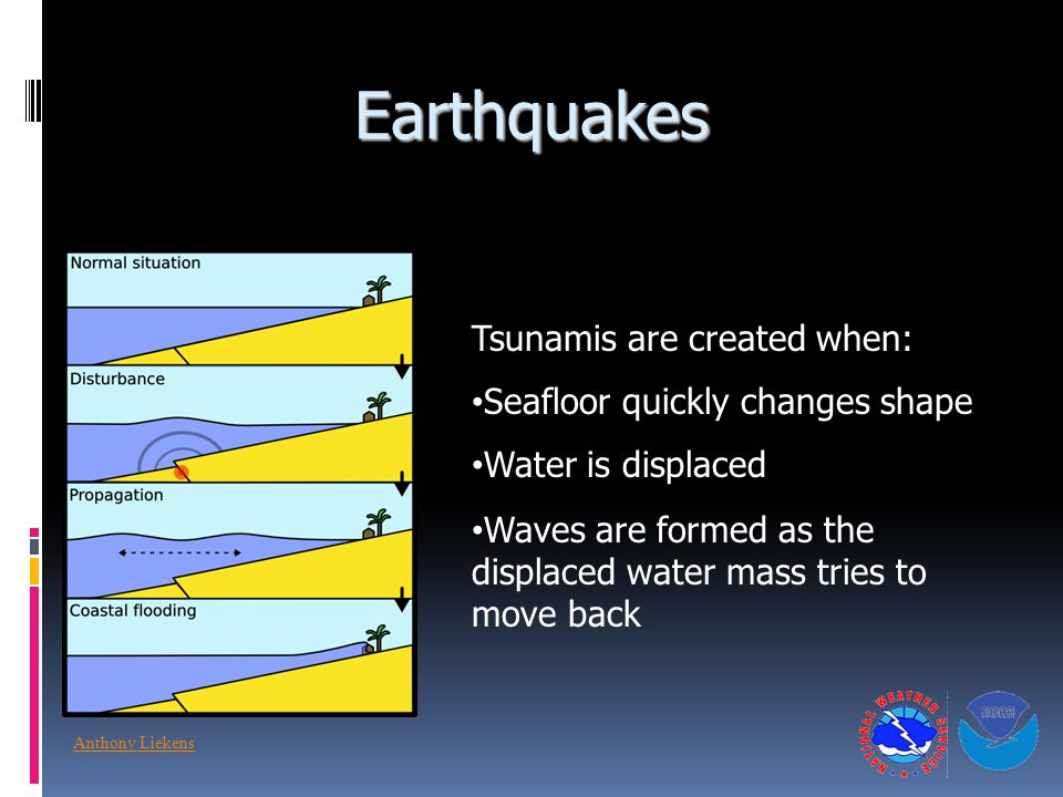 Earthquakes Anthony Liekens Tsunamis are created when: Seafloor quickly changes shape Water is displaced Waves are formed as the displaced water mass tries to move back