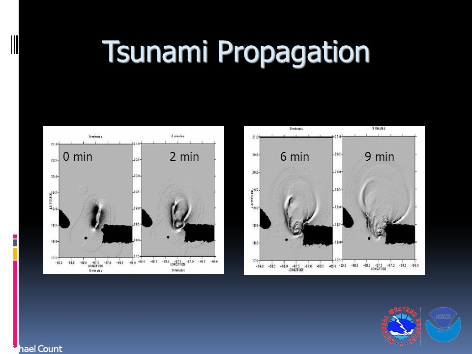Tsunami Propagation Michael Count 0 min 2 min 6 min 9 min