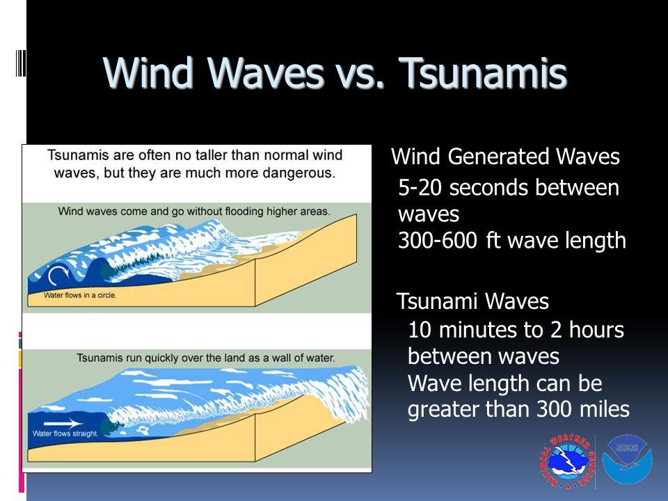 Wind Waves vs.