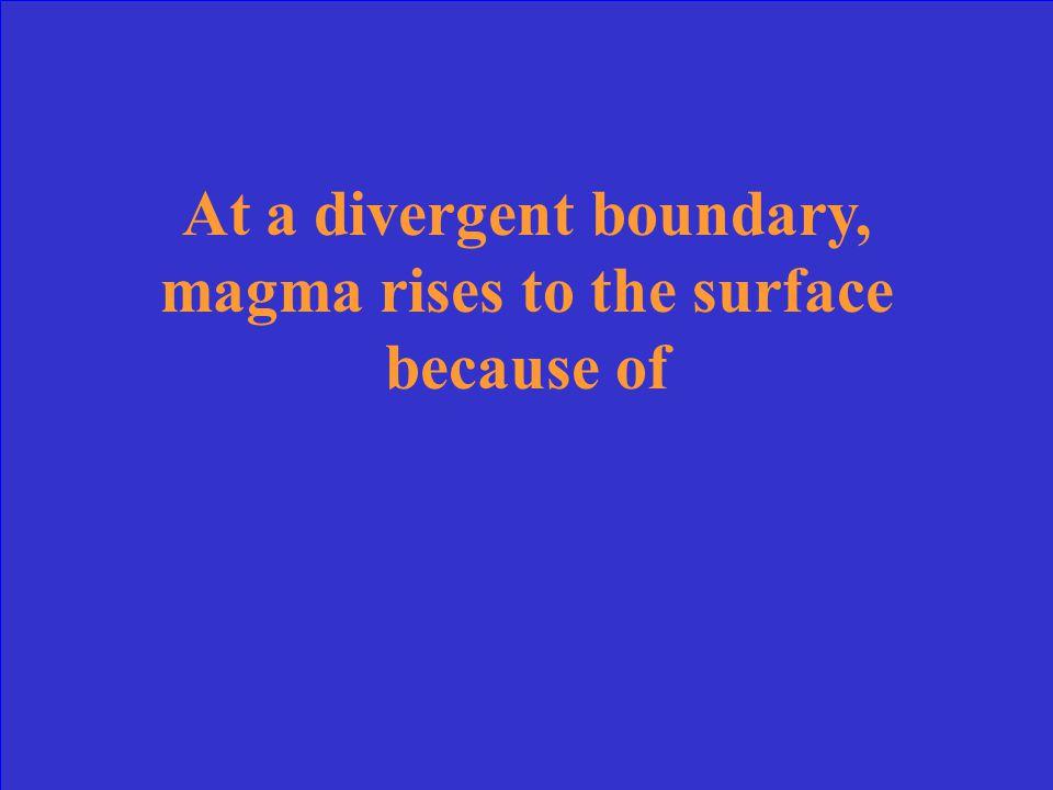 Convergent Boundary