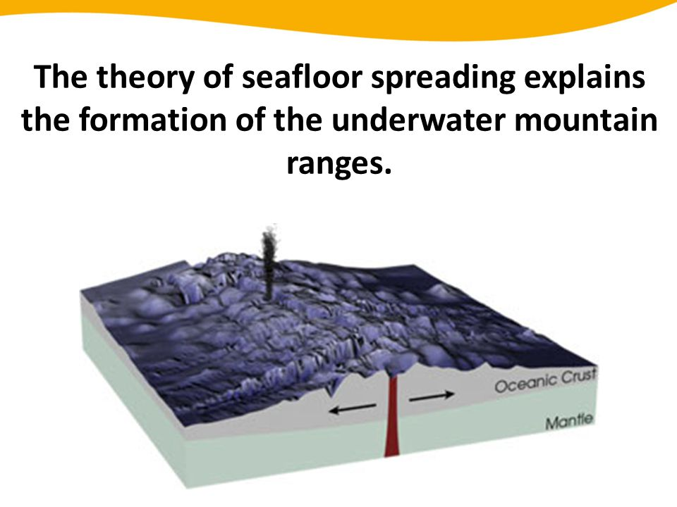 The theory of seafloor spreading explains the formation of the underwater mountain ranges.
