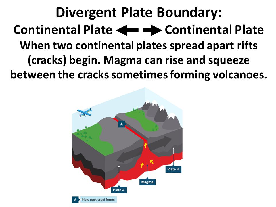 Divergent Plate Boundary: Continental Plate Continental Plate When two continental plates spread apart rifts (cracks) begin. Magma can rise and squeez