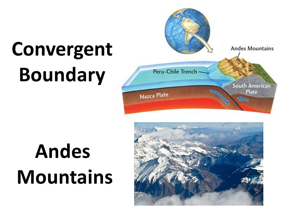 Convergent Boundary Andes Mountains