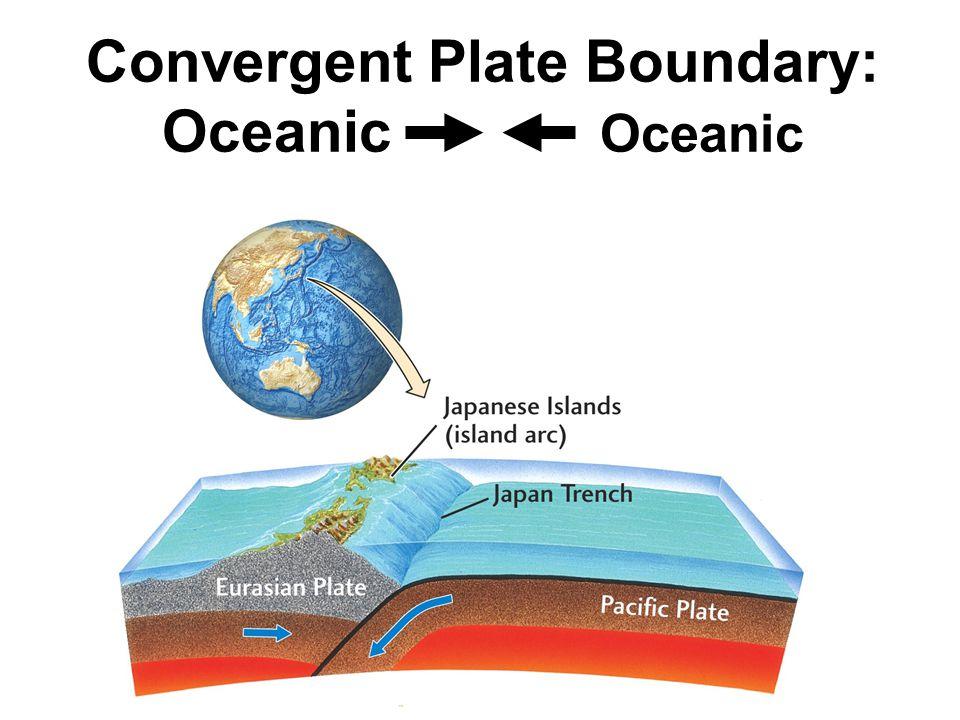 Convergent Plate Boundary: Oceanic Oceanic