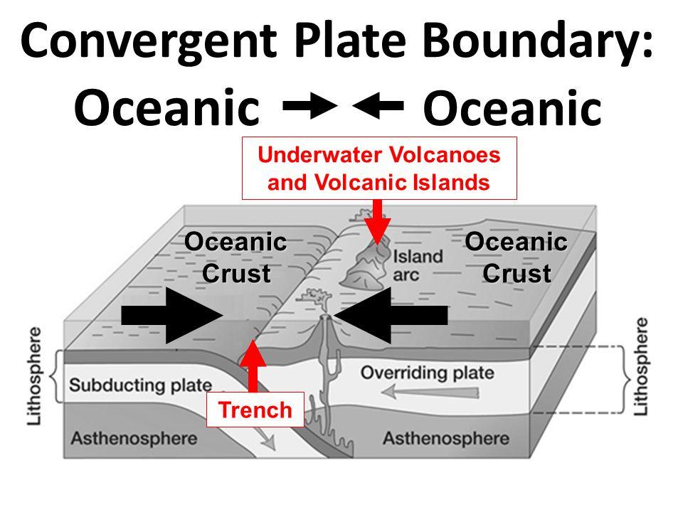 Oceanic Crust Underwater Volcanoes and Volcanic Islands Trench