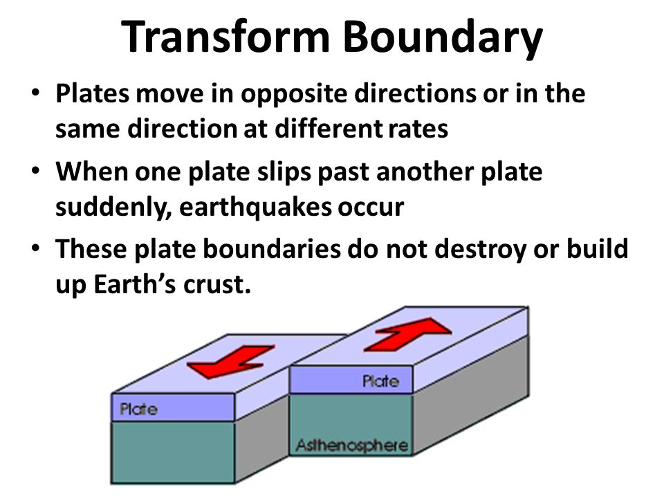 Transform Boundary Plates move in opposite directions or in the same direction at different rates When one plate slips past another plate suddenly, ea
