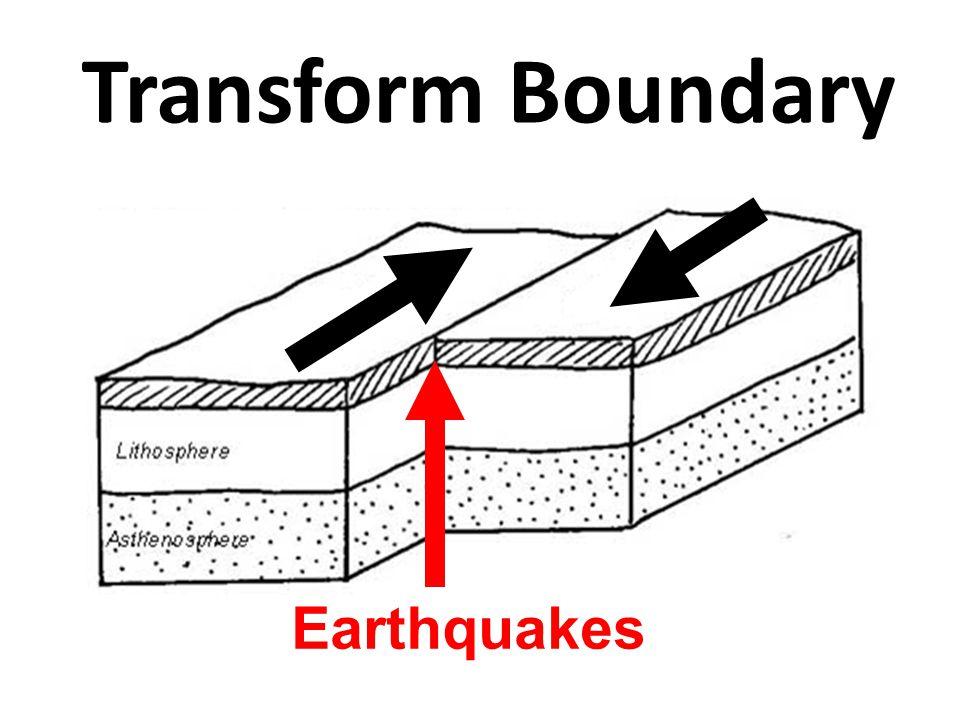 Transform Boundary Earthquakes