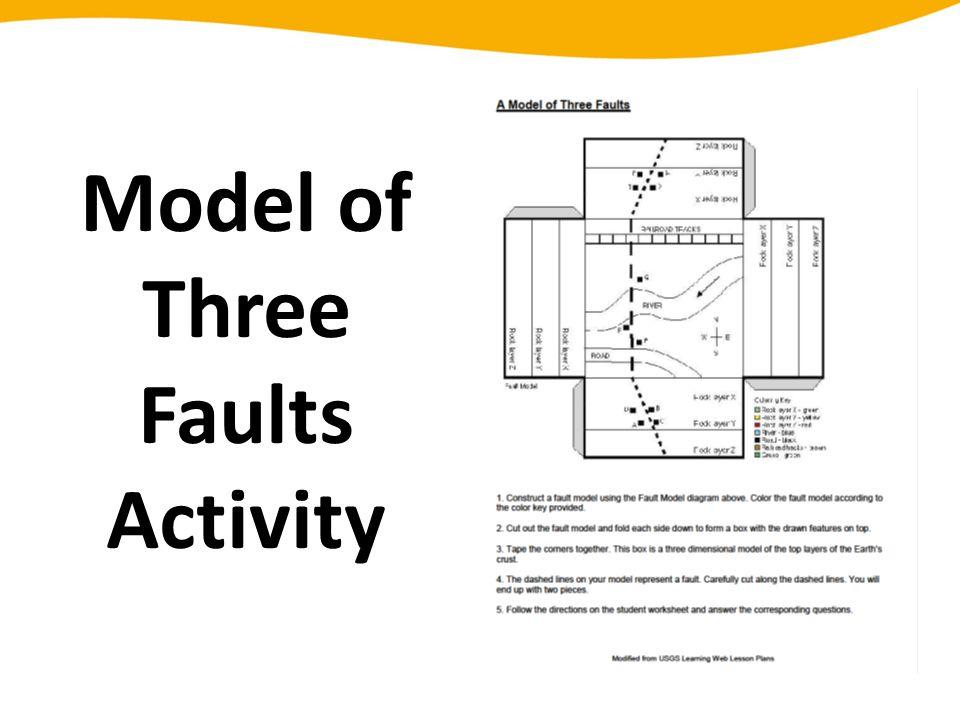 Model of Three Faults Activity