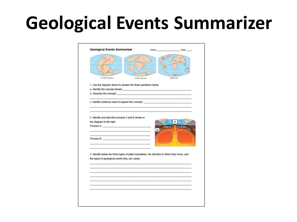 Geological Events Summarizer