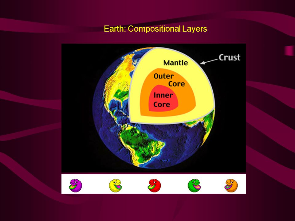 Earth: Compositional Layers