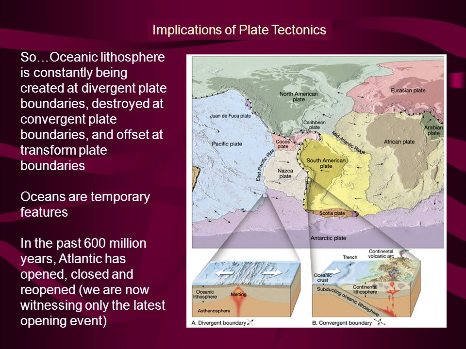 So…Oceanic lithosphere is constantly being created at divergent plate boundaries, destroyed at convergent plate boundaries, and offset at transform plate boundaries Oceans are temporary features In the past 600 million years, Atlantic has opened, closed and reopened (we are now witnessing only the latest opening event) Implications of Plate Tectonics
