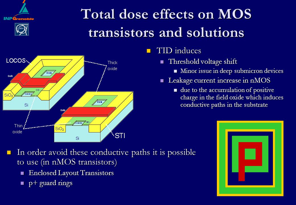 Total dose effects on MOS transistors and solutions In order avoid these conductive paths it is possible to use (in nMOS transistors) In order avoid these conductive paths it is possible to use (in nMOS transistors) Enclosed Layout Transistors Enclosed Layout Transistors p+ guard rings p+ guard rings TID induces Threshold voltage shift Minor issue in deep submicron devices Leakage current increase in nMOS due to the accumulation of positive charge in the field oxide which induces conductive paths in the substrate