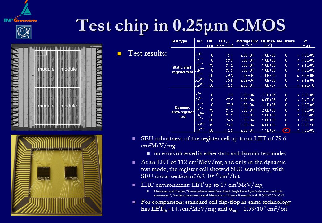 Test chip in 0.25μm CMOS Test results: Test results: SEU robustness of the register cell up to an LET of 79.6 cm 2 MeV/mg no errors observed in either static and dynamic test modes At an LET of 112 cm 2 MeV/mg and only in the dynamic test mode, the register cell showed SEU sensitivity, with SEU cross-section of 6.2·10 -10 cm 2 /bit LHC environment: LET up to 17 cm 2 MeV/mg Huhtinen and Faccio, Computational method to estimate Single Event Upset rates in an accelerator environment , Nuclear Instruments and Methods in Physics Research A 450 (2000) 155-172 For comparison: standard cell flip-flop in same technology has LET th = σ sat For comparison: standard cell flip-flop in same technology has LET th =14.7cm 2 MeV/mg and σ sat =2.59·10 -7 cm 2 /bit