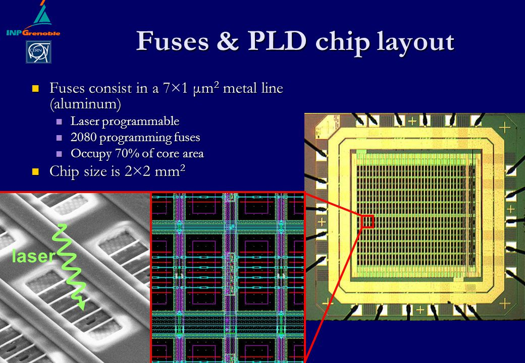 Fuses & PLD chip layout Fuses consist in a 71 μm 2 metal line (aluminum) Fuses consist in a 7×1 μm 2 metal line (aluminum) Laser programmable Laser programmable 2080 programming fuses 2080 programming fuses Occupy 70% of core area Occupy 70% of core area Chip size is 22 mm 2 Chip size is 2×2 mm 2 laser