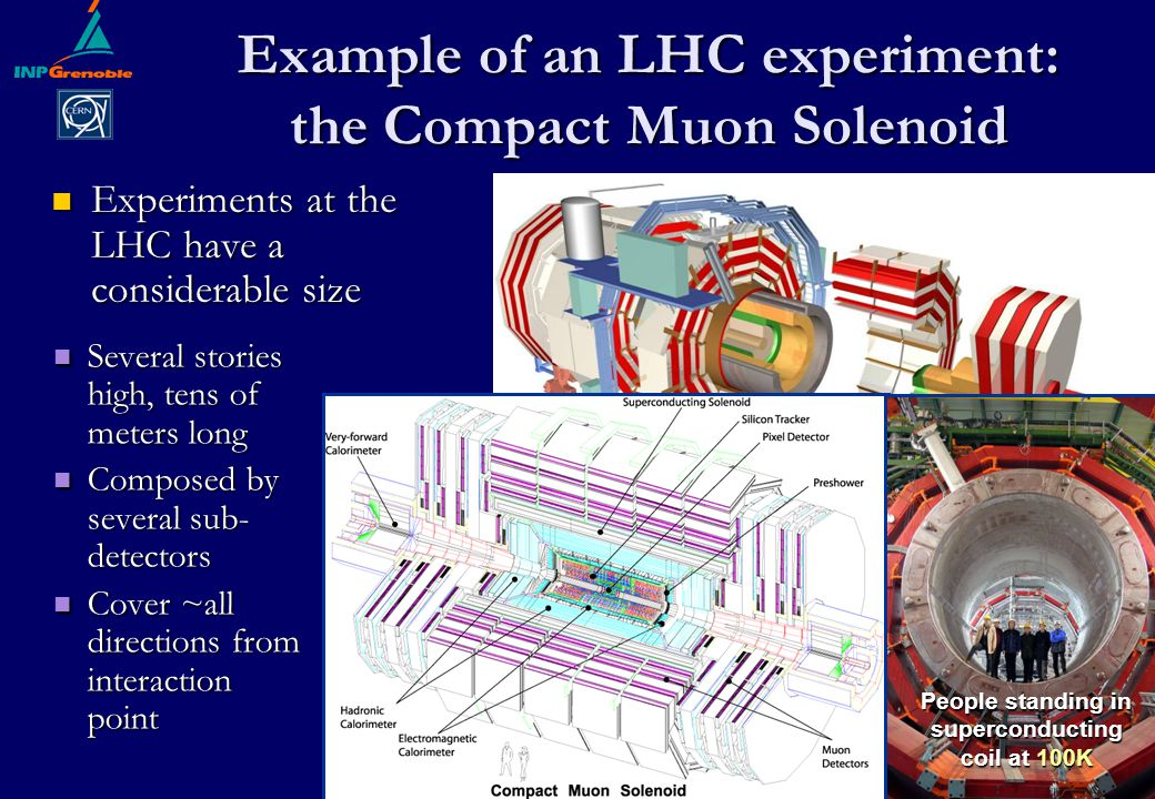 Example of an LHC experiment: the Compact Muon Solenoid Experiments at the LHC have a considerable size Experiments at the LHC have a considerable size Several stories high, tens of meters long Composed by several sub- detectors Cover ~all directions from interaction point People standing in superconducting coil at 100K