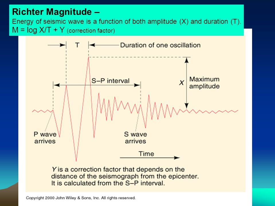 Richter Magnitude – Energy of seismic wave is a function of both amplitude (X) and duration (T). M = log X/T + Y (correction factor)