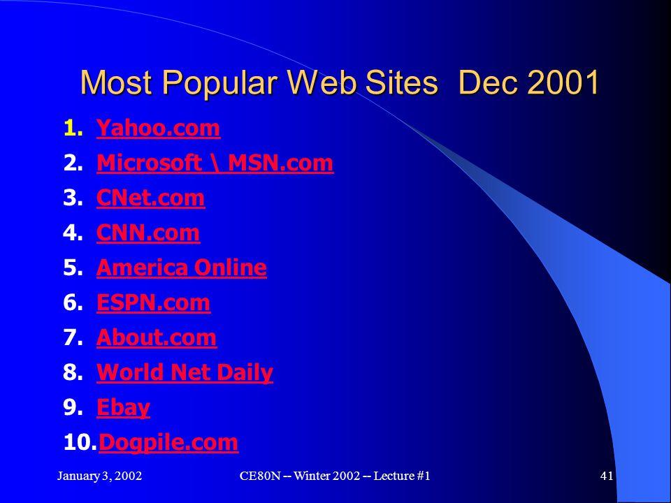 January 3, 2002CE80N -- Winter 2002 -- Lecture #141 Most Popular Web Sites Dec 2001 1.Yahoo.comYahoo.com 2.Microsoft \ MSN.comMicrosoft \ MSN.com 3.CNet.comCNet.com 4.CNN.comCNN.com 5.America OnlineAmerica Online 6.ESPN.comESPN.com 7.About.comAbout.com 8.World Net DailyWorld Net Daily 9.EbayEbay 10.Dogpile.comDogpile.com