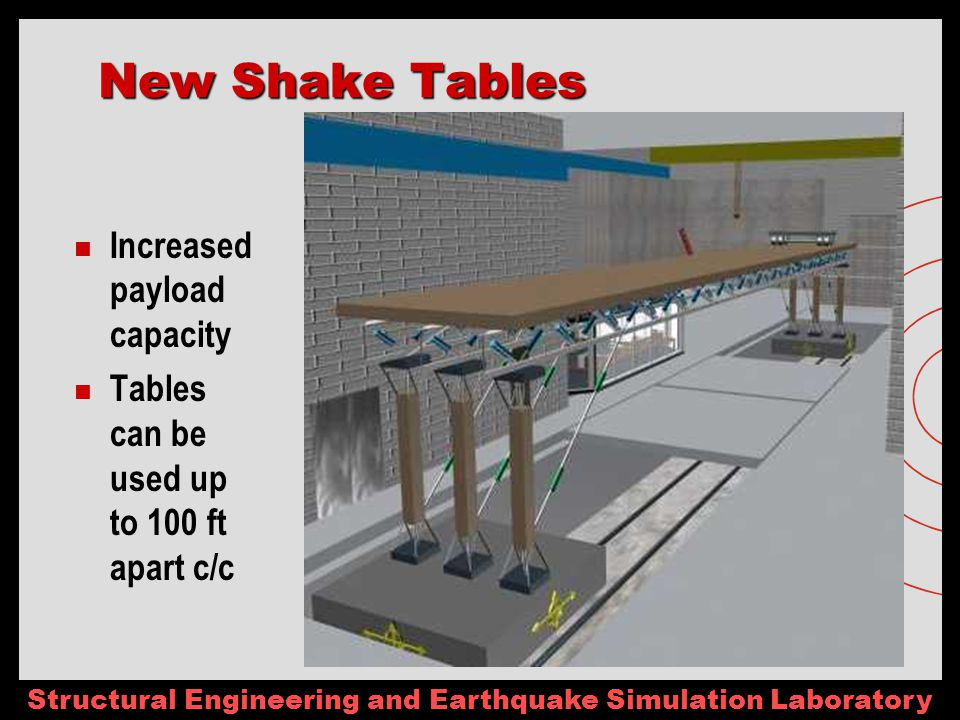 Structural Engineering and Earthquake Simulation Laboratory New Shake Tables Increased payload capacity Tables can be used up to 100 ft apart c/c