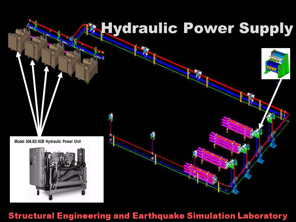 Structural Engineering and Earthquake Simulation Laboratory Hydraulic Power Supply