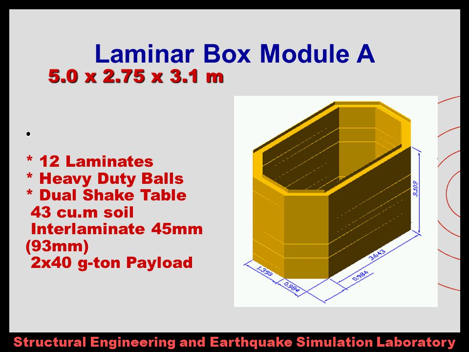 Structural Engineering and Earthquake Simulation Laboratory 5.0 x 2.75 x 3.1 m Laminar Box Module A * 12 Laminates * Heavy Duty Balls * Dual Shake Table 43 cu.m soil Interlaminate 45mm (93mm) 2x40 g-ton Payload