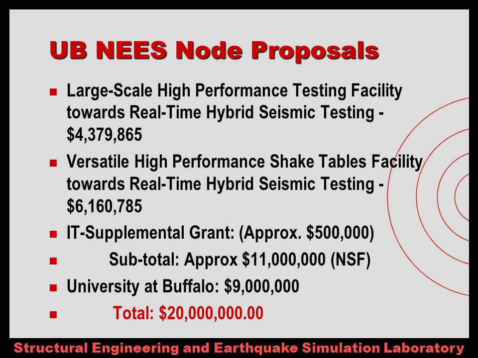Structural Engineering and Earthquake Simulation Laboratory UB NEES Node Proposals Large-Scale High Performance Testing Facility towards Real-Time Hybrid Seismic Testing - $4,379,865 Versatile High Performance Shake Tables Facility towards Real-Time Hybrid Seismic Testing - $6,160,785 IT-Supplemental Grant: (Approx.