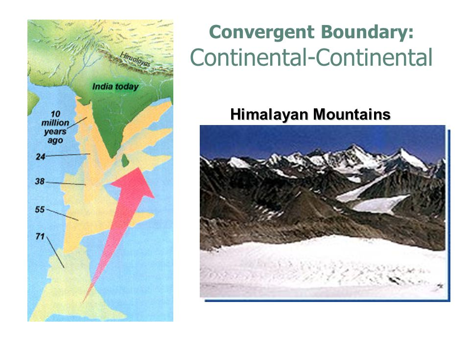 Convergent Boundary: Continental-Continental Himalayan Mountains